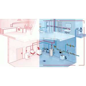 Как спроектировать правильно систему водоснабжения и канализации