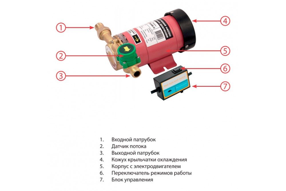 Джемикс Насос повышения давления W15GR-10